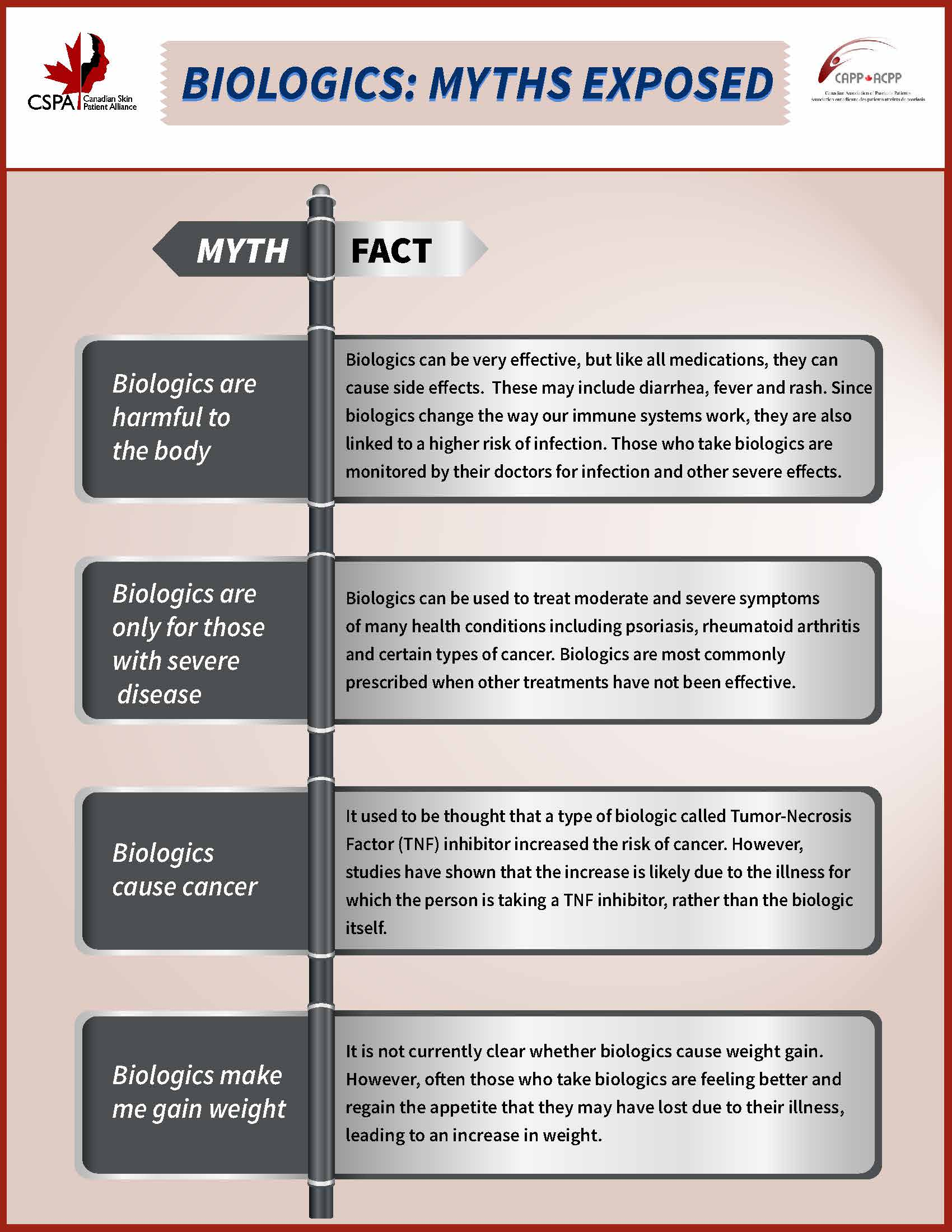 biologics Oct 18 2018 myths 1